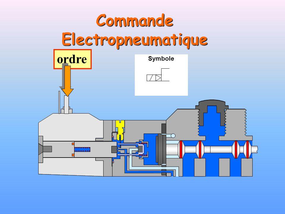 Commande Electropneumatique