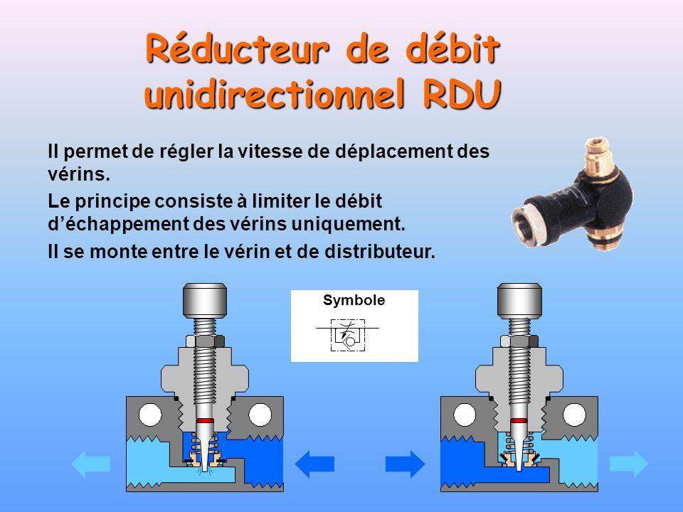 Réducteur de débit unidirectionnel RDU