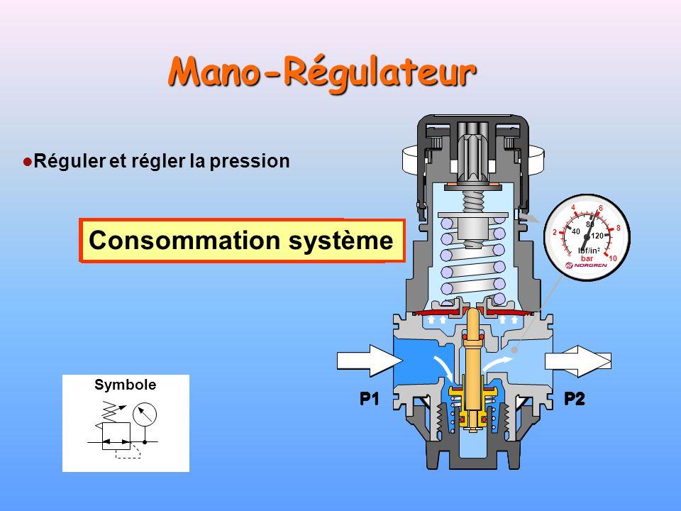 Mano-Régulateur Réglage diminution Consommation système