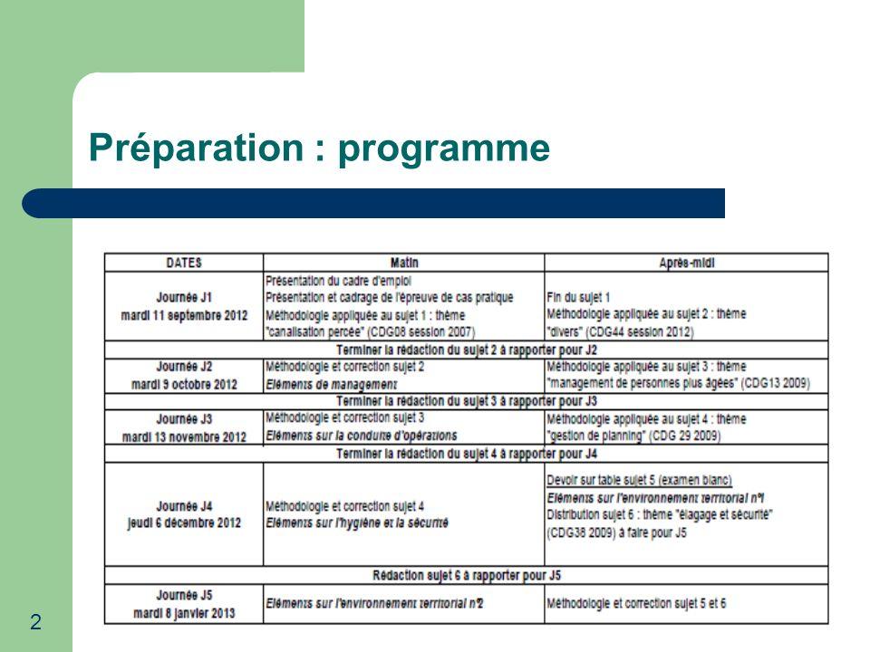 Préparation : programme