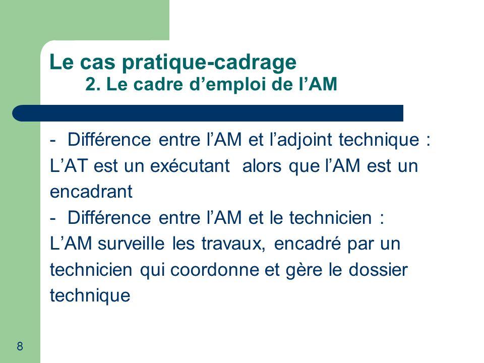 Le cas pratique-cadrage 2. Le cadre d'emploi de l'AM