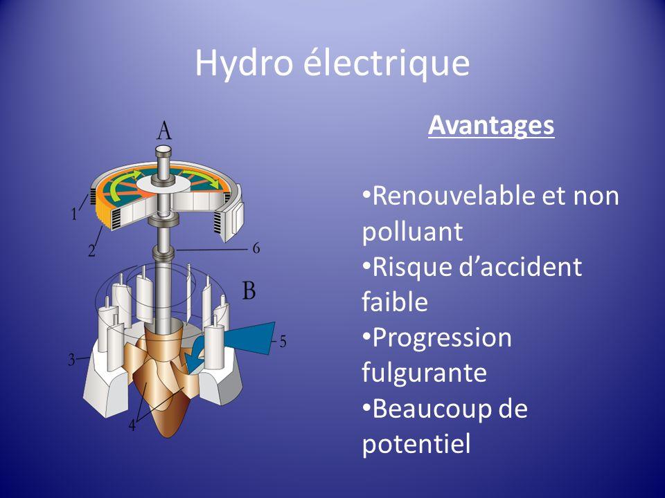Hydro électrique Avantages Renouvelable et non polluant