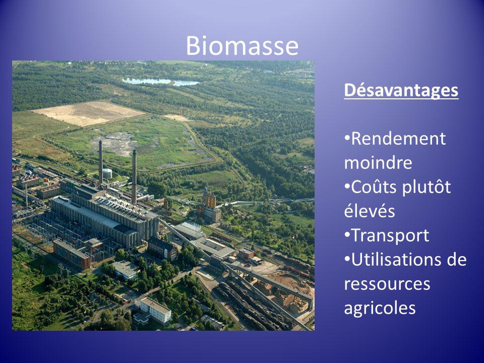 Biomasse Désavantages Rendement moindre Coûts plutôt élevés Transport