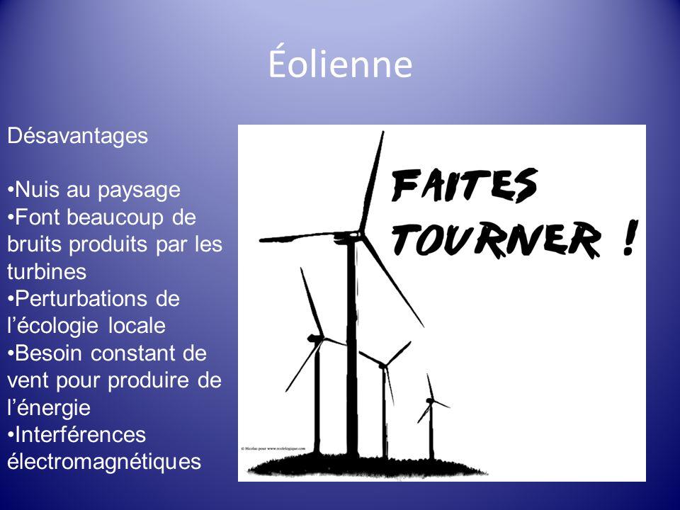 Éolienne Désavantages Nuis au paysage