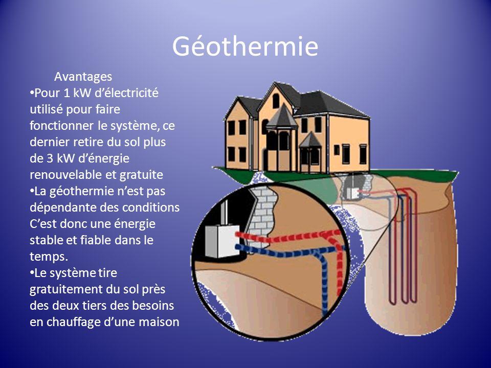 Géothermie Avantages.