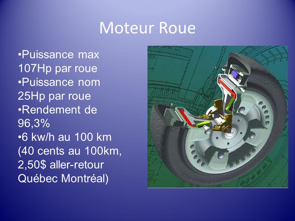 Moteur Roue Puissance max 107Hp par roue Puissance nom 25Hp par roue