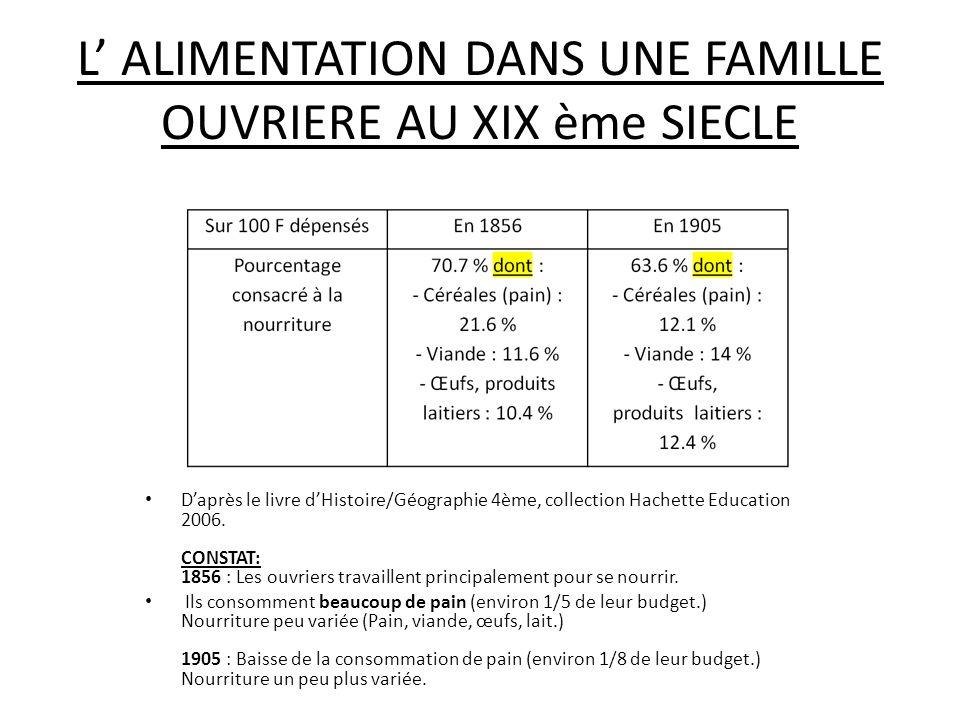 L' ALIMENTATION DANS UNE FAMILLE OUVRIERE AU XIX ème SIECLE