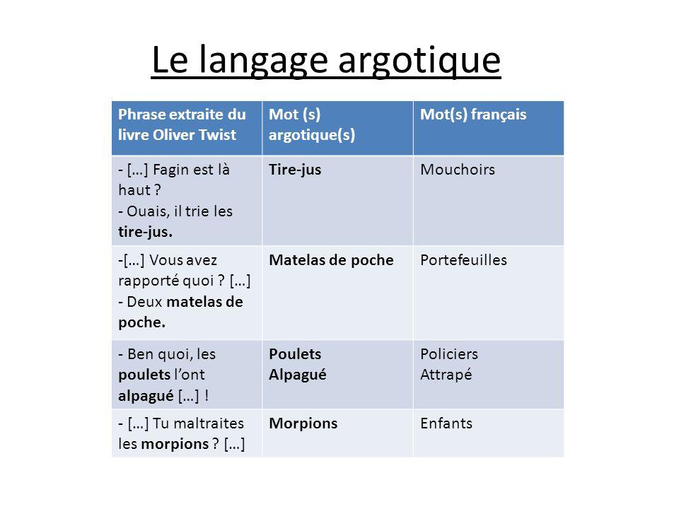 Le langage argotique Phrase extraite du livre Oliver Twist
