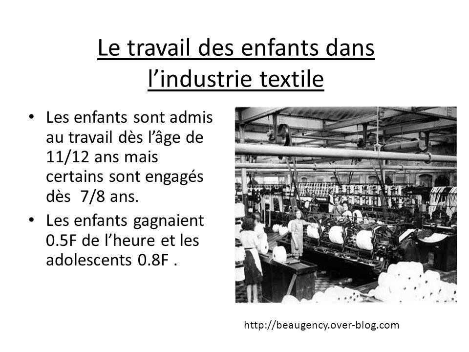 Le travail des enfants dans l'industrie textile