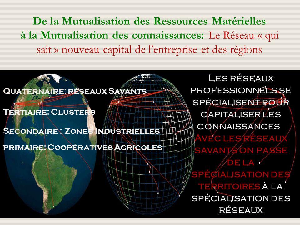 De la Mutualisation des Ressources Matérielles à la Mutualisation des connaissances: Le Réseau « qui sait » nouveau capital de l'entreprise et des régions