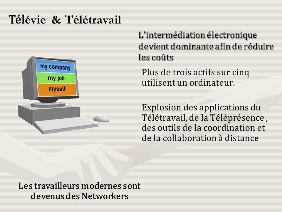 Les travailleurs modernes sont devenus des Networkers