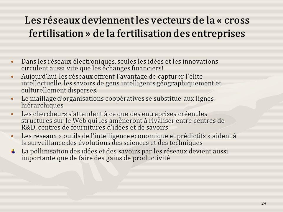 Les réseaux deviennent les vecteurs de la « cross fertilisation » de la fertilisation des entreprises