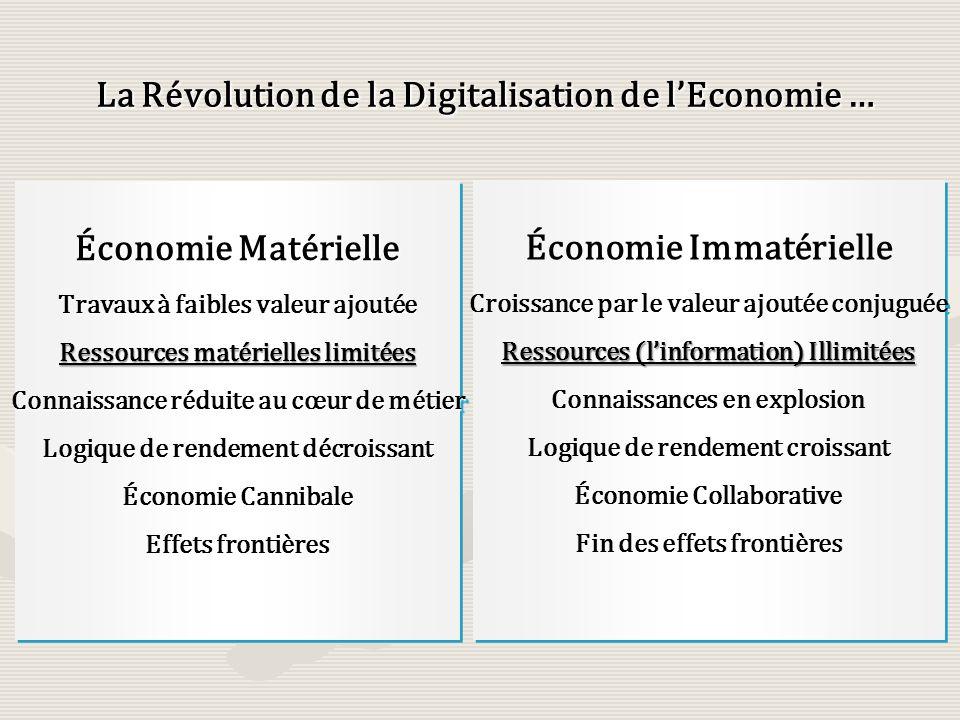 La Révolution de la Digitalisation de l'Economie …