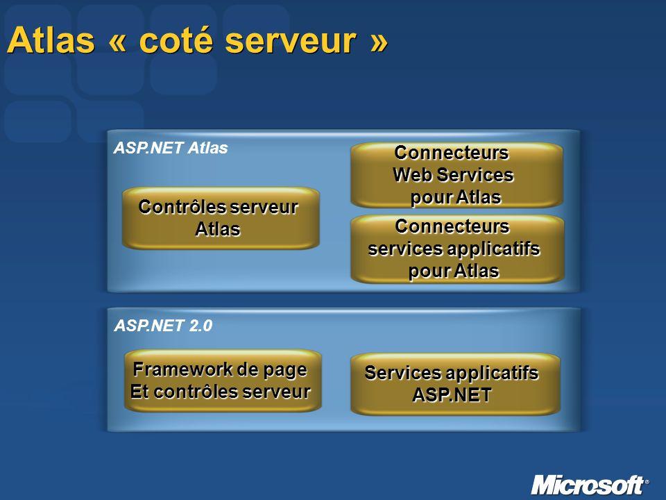 Atlas « coté serveur » Connecteurs Web Services pour Atlas