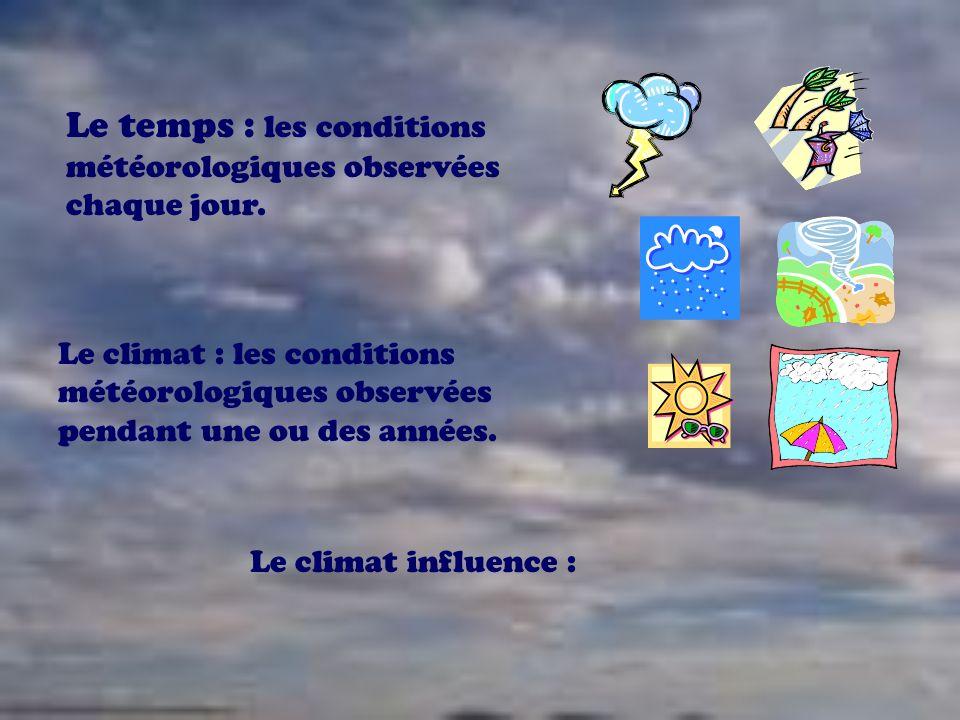 Le temps : les conditions météorologiques observées chaque jour.