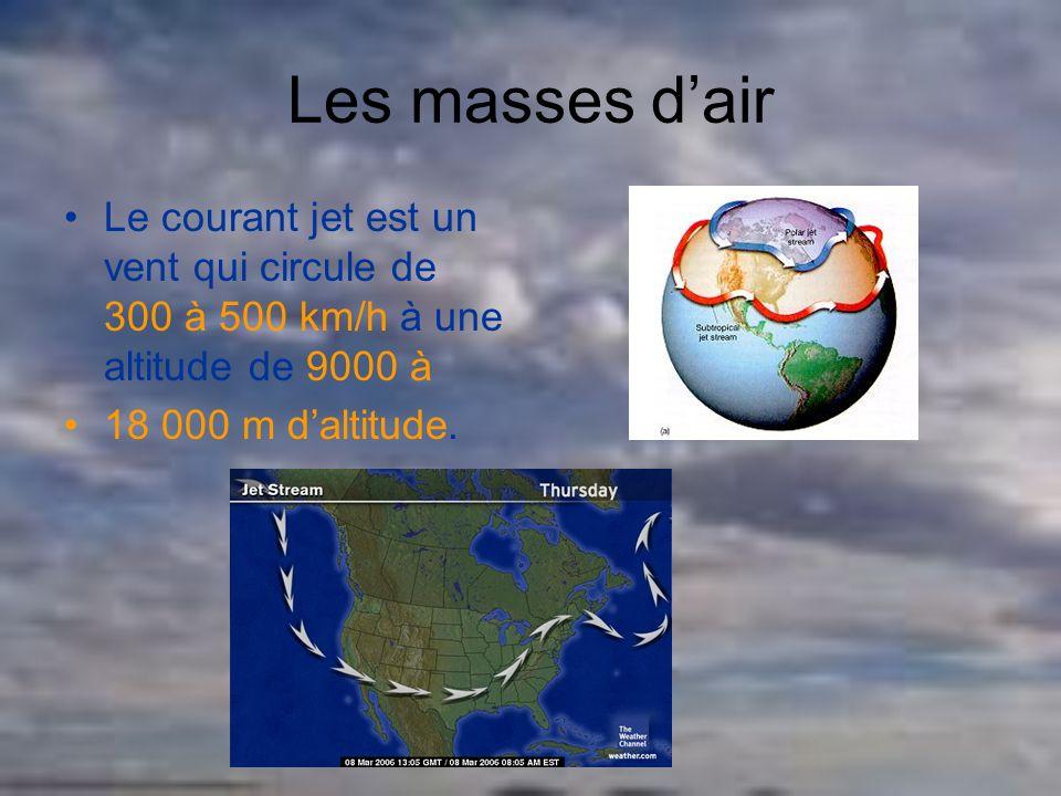 Les masses d'air Le courant jet est un vent qui circule de 300 à 500 km/h à une altitude de 9000 à.