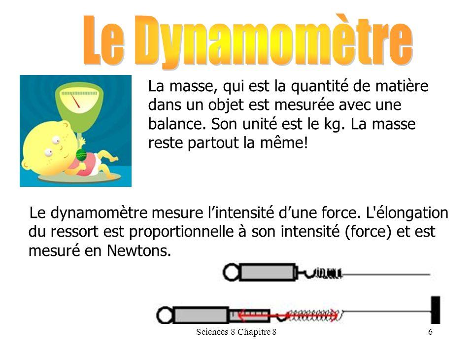 Le Dynamomètre