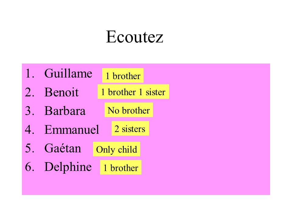 Ecoutez Guillame Benoit Barbara Emmanuel Gaétan Delphine 1 brother