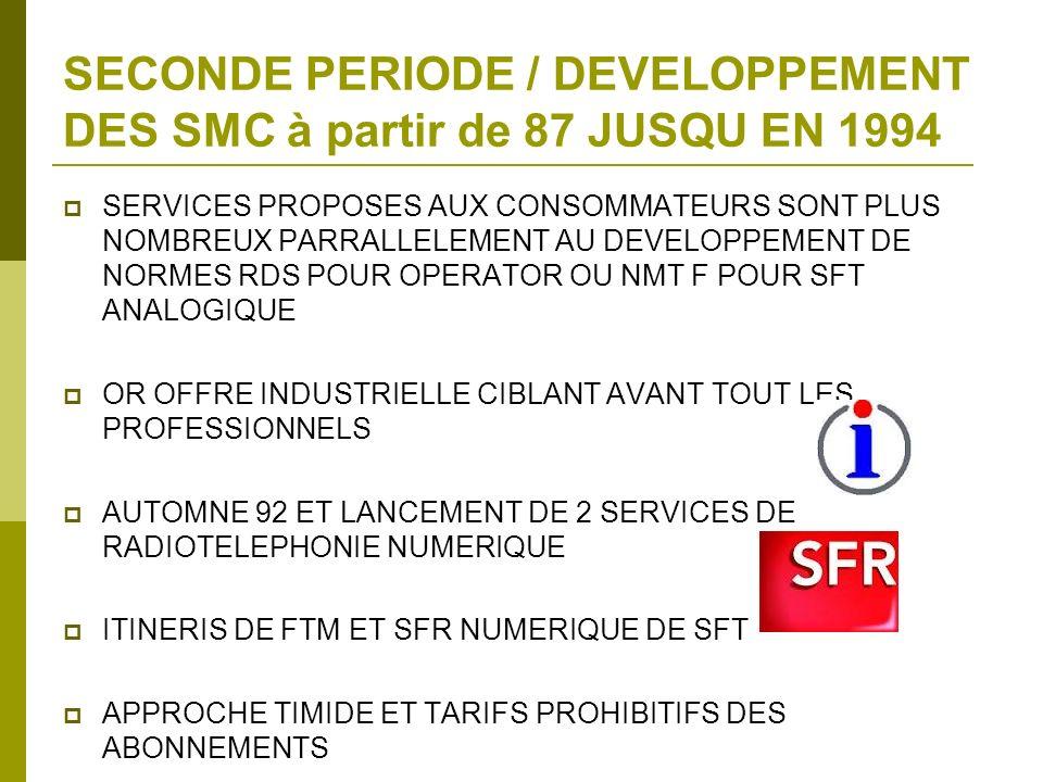 SECONDE PERIODE / DEVELOPPEMENT DES SMC à partir de 87 JUSQU EN 1994