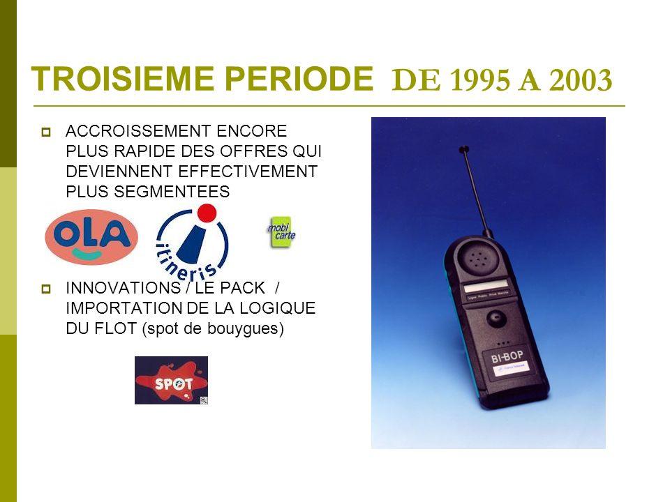 TROISIEME PERIODE DE 1995 A 2003 ACCROISSEMENT ENCORE PLUS RAPIDE DES OFFRES QUI DEVIENNENT EFFECTIVEMENT PLUS SEGMENTEES.
