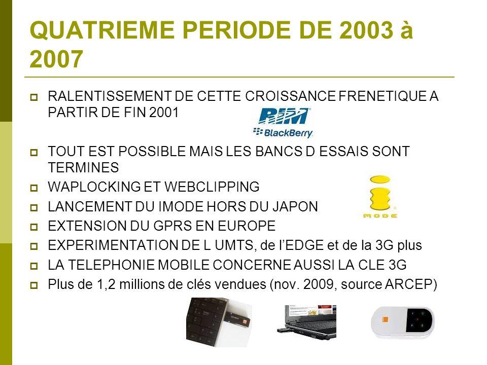 QUATRIEME PERIODE DE 2003 à 2007 RALENTISSEMENT DE CETTE CROISSANCE FRENETIQUE A PARTIR DE FIN 2001.