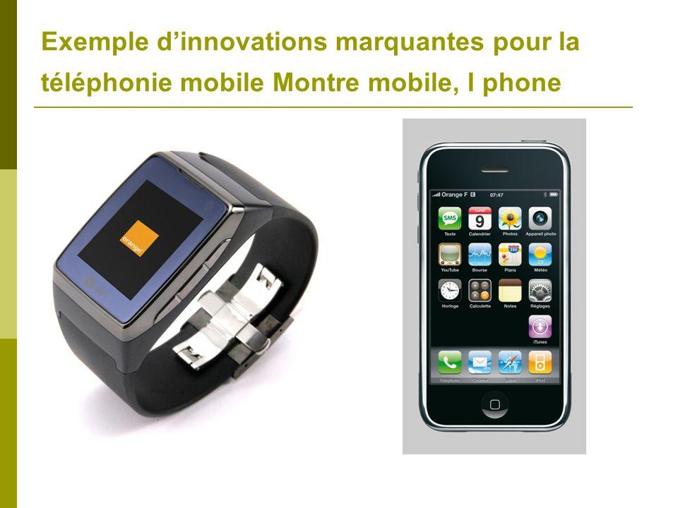 Exemple d'innovations marquantes pour la téléphonie mobile Montre mobile, I phone