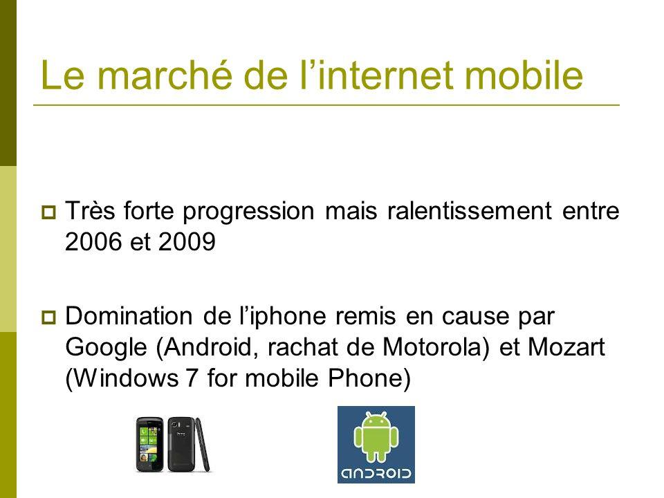 Le marché de l'internet mobile