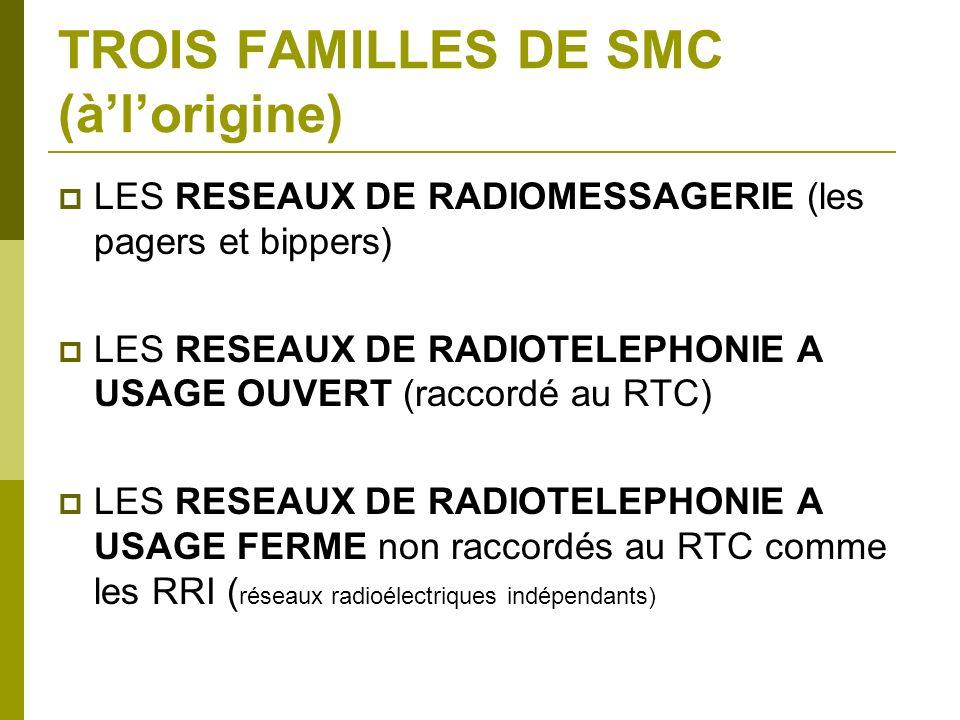 TROIS FAMILLES DE SMC (à'l'origine)