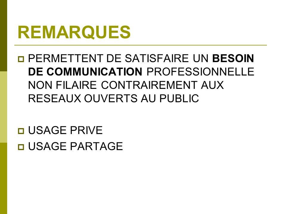 REMARQUES PERMETTENT DE SATISFAIRE UN BESOIN DE COMMUNICATION PROFESSIONNELLE NON FILAIRE CONTRAIREMENT AUX RESEAUX OUVERTS AU PUBLIC.