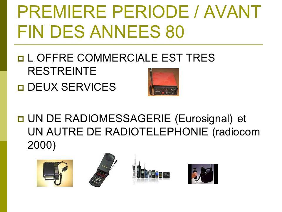 PREMIERE PERIODE / AVANT FIN DES ANNEES 80