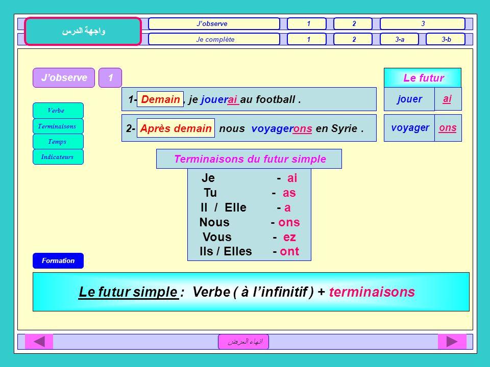 Le futur simple : Verbe ( à l'infinitif ) + terminaisons