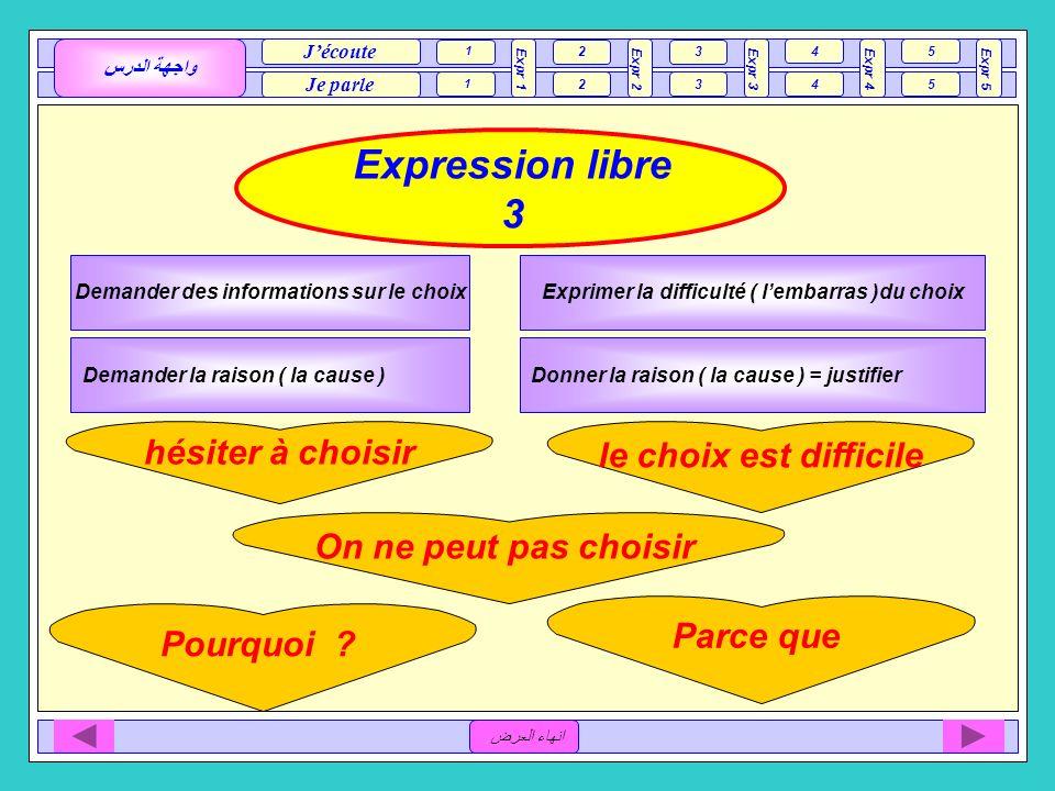 Expression libre 3 hésiter à choisir le choix est difficile