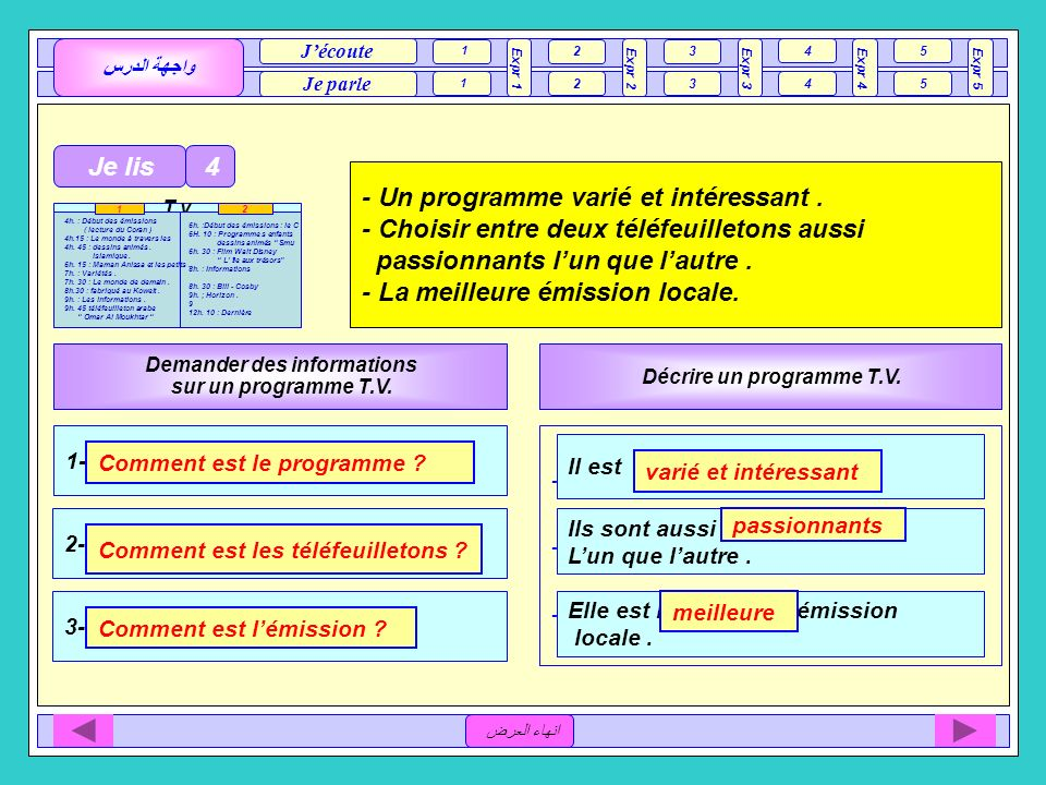 Demander des informations Décrire un programme T.V.