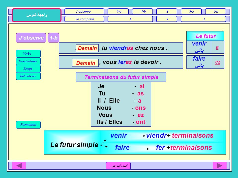 venir viendr+ terminaisons Le futur simple faire fer +terminaisons