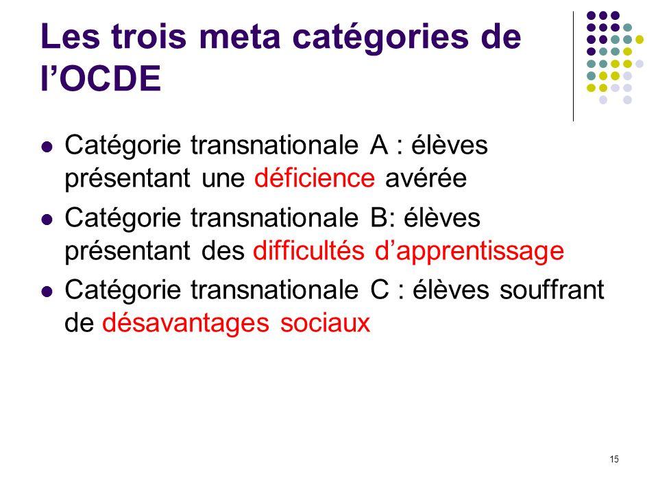 Les trois meta catégories de l'OCDE