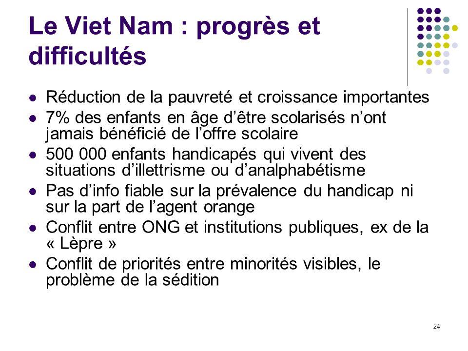 Le Viet Nam : progrès et difficultés