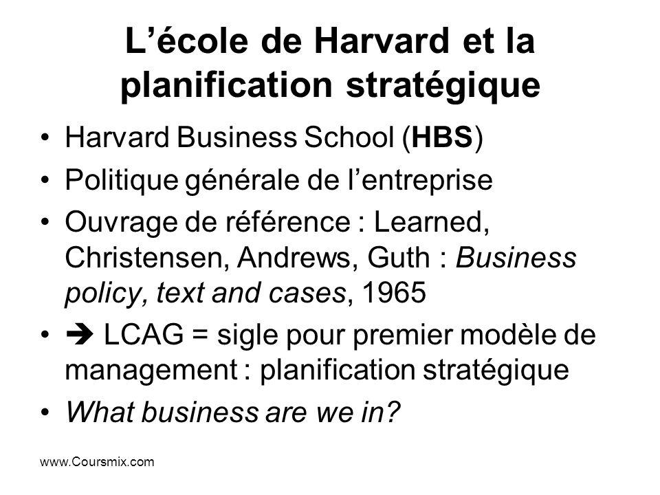 L'école de Harvard et la planification stratégique