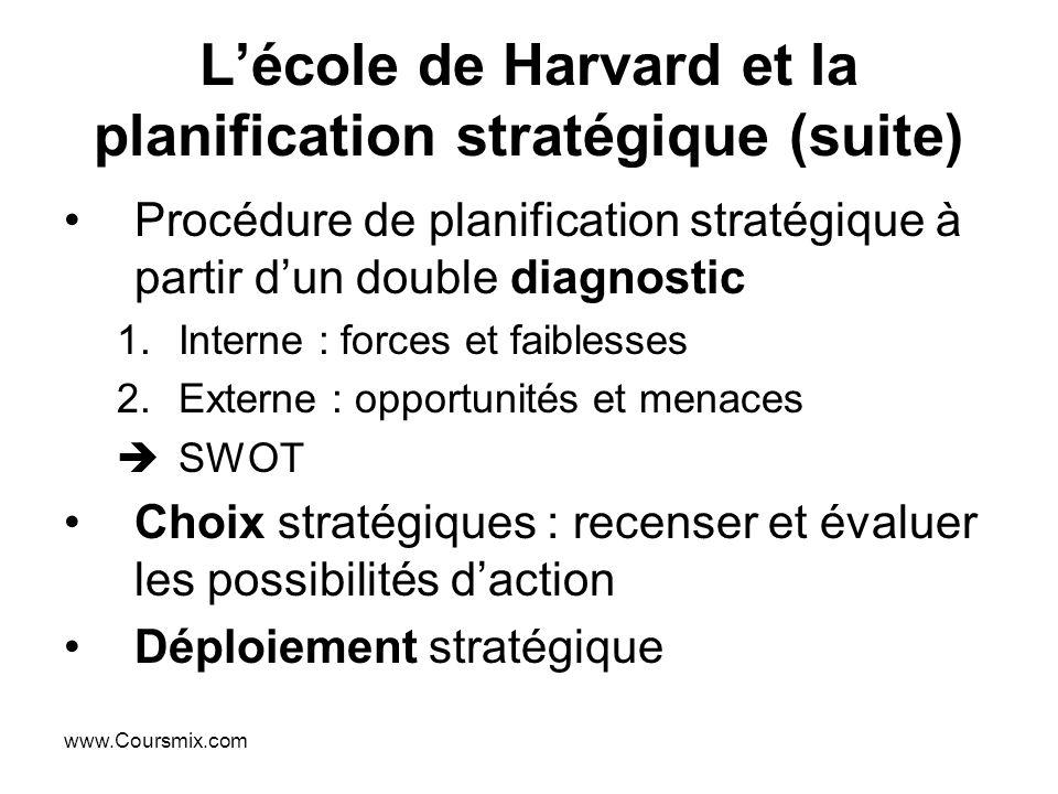 L'école de Harvard et la planification stratégique (suite)