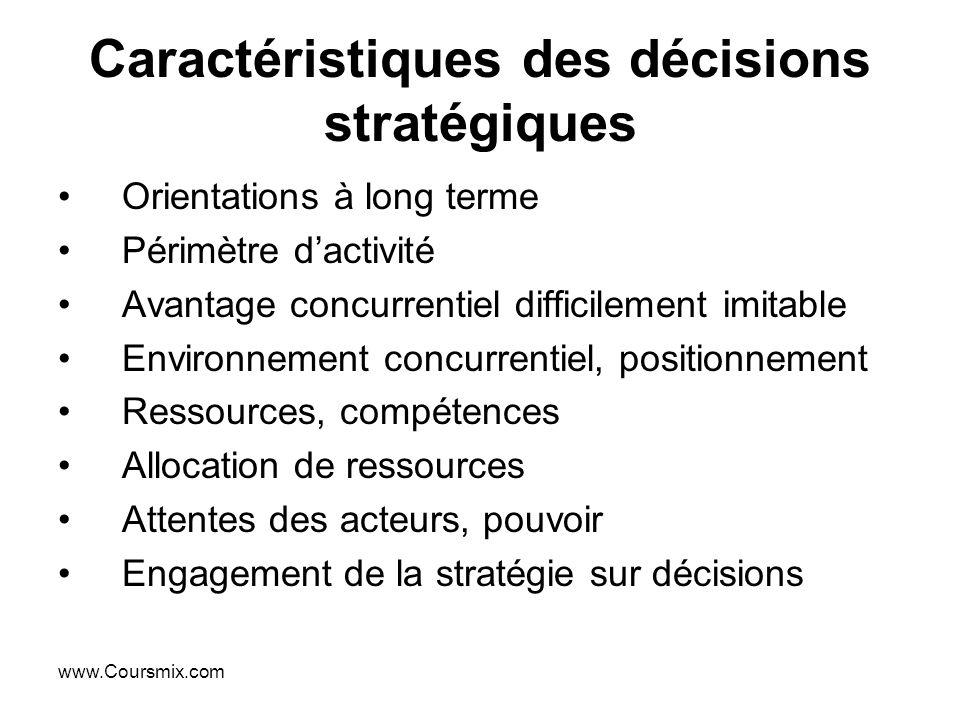 Caractéristiques des décisions stratégiques