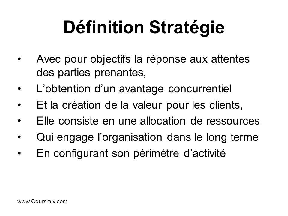 Définition Stratégie Avec pour objectifs la réponse aux attentes des parties prenantes, L'obtention d'un avantage concurrentiel.