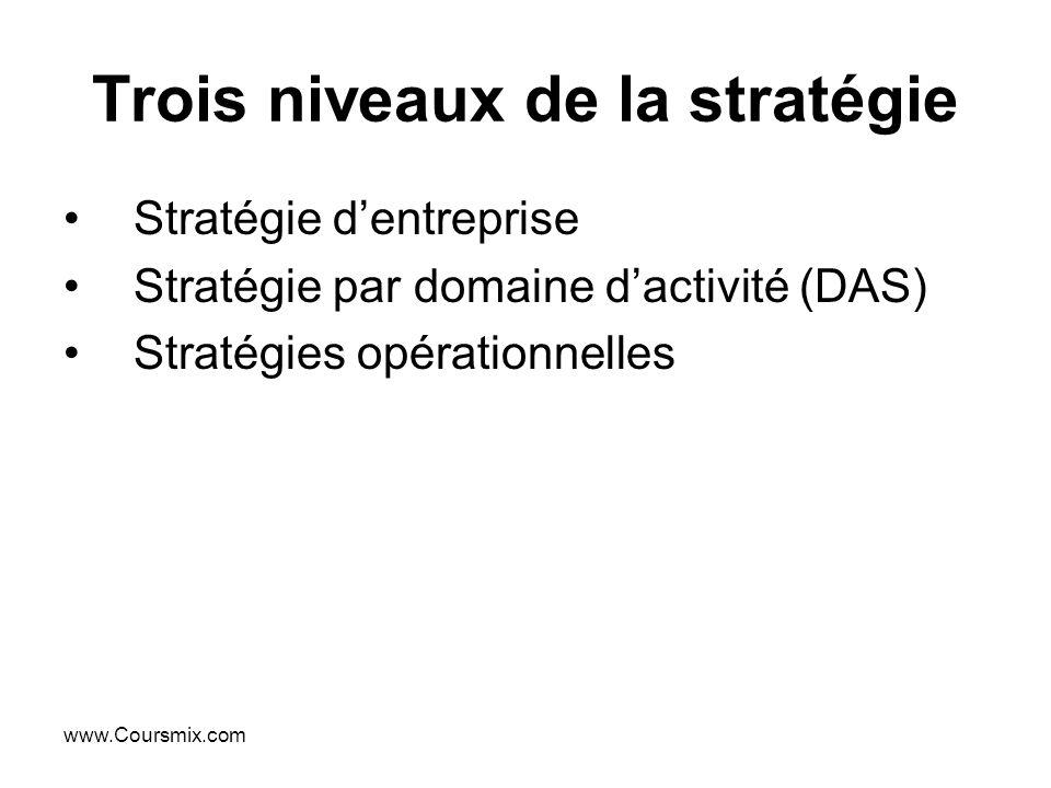 Trois niveaux de la stratégie