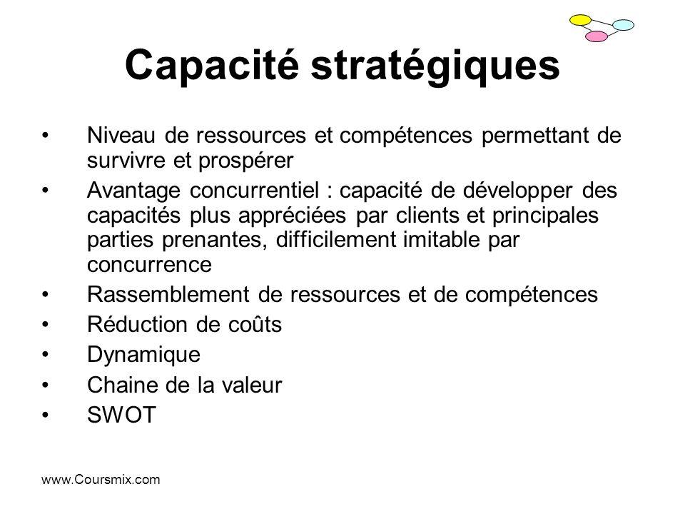 Capacité stratégiques