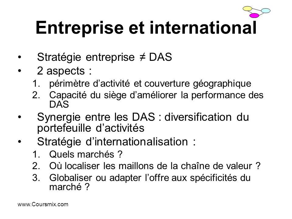 Entreprise et international