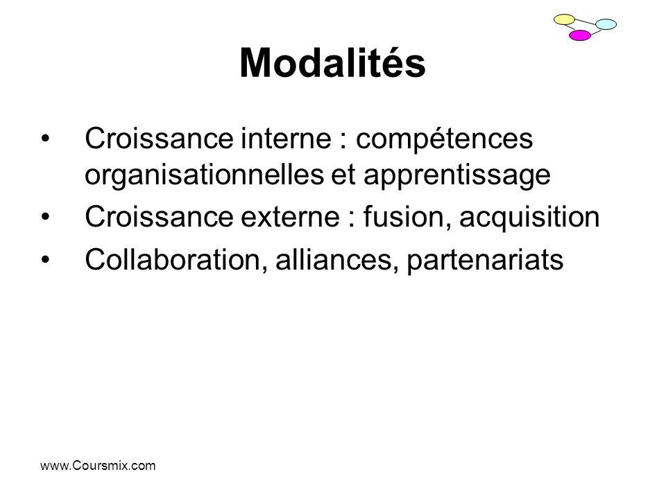 Modalités Croissance interne : compétences organisationnelles et apprentissage. Croissance externe : fusion, acquisition.