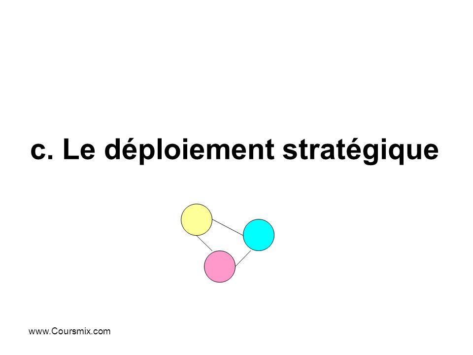 c. Le déploiement stratégique