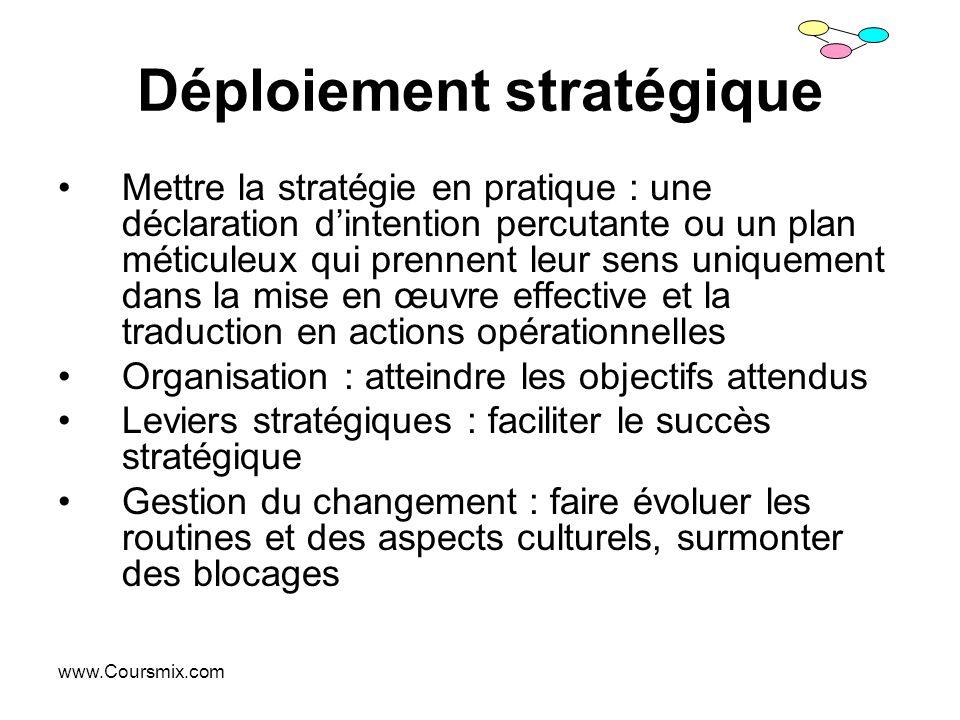 Déploiement stratégique