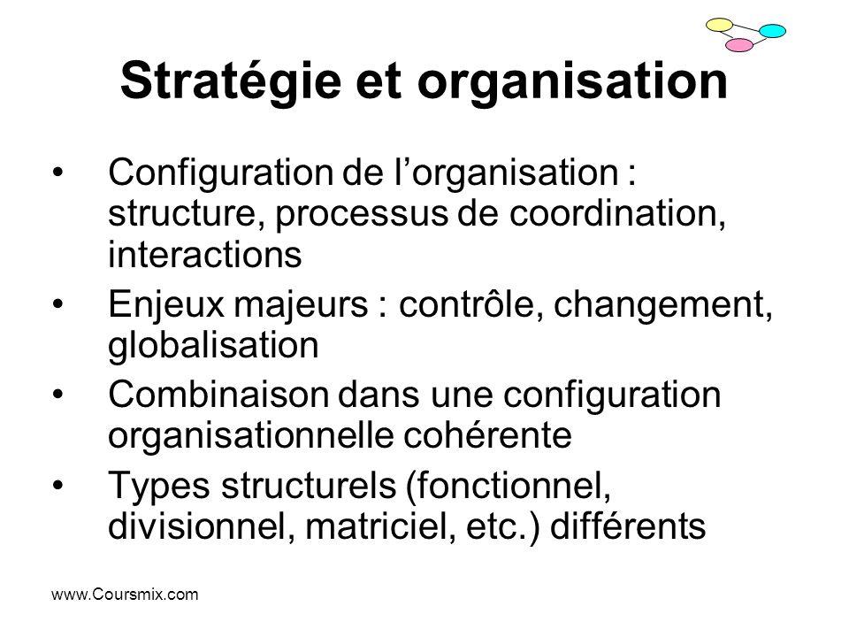 Stratégie et organisation