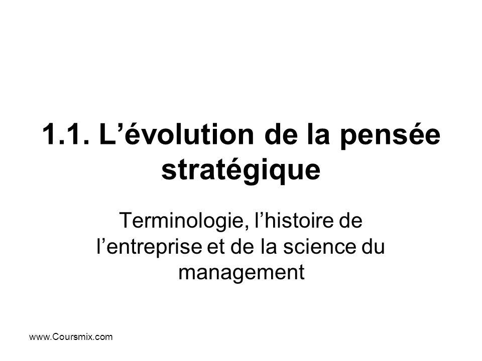 1.1. L'évolution de la pensée stratégique