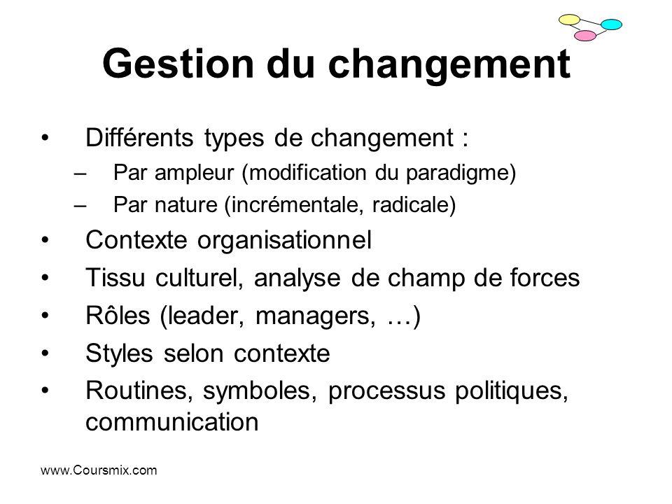Gestion du changement Différents types de changement :