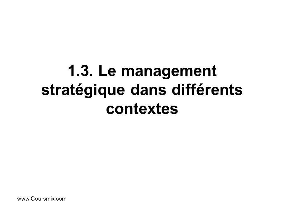 1.3. Le management stratégique dans différents contextes